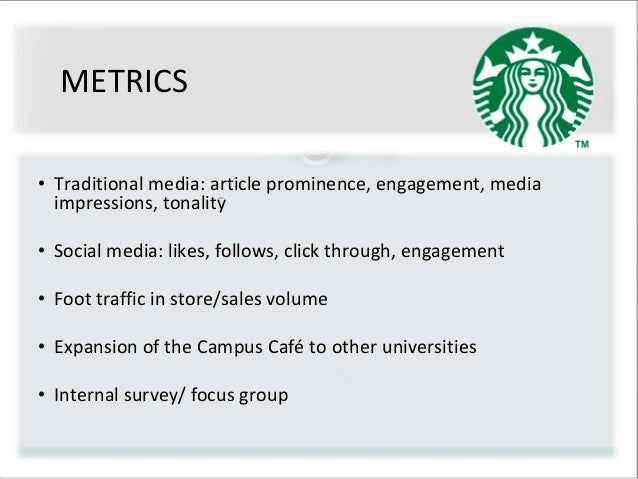 executive summary of starbucks Starbucks marketing plan essay starbucks marketing plan katie tewell bethany odom kelly snider december 12, 2006 executive summary what was once a small coffee shop opened by gerald.