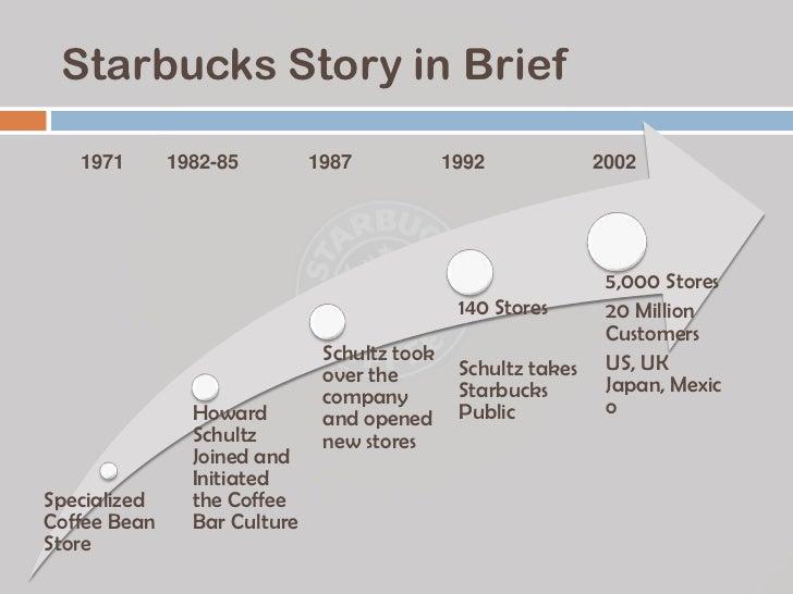 Burned Beans — The Shame of Starbucks