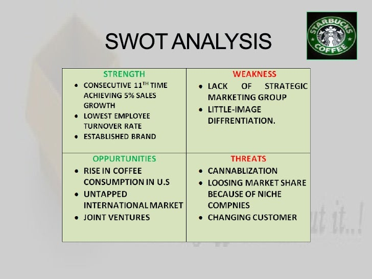 an internal analysis of starbucks marketing essay Starbucks swot analysis starbucks swot analysis  swot analysis for starbucks  and they put a spin on the famous marketing campaign to add calcium to.
