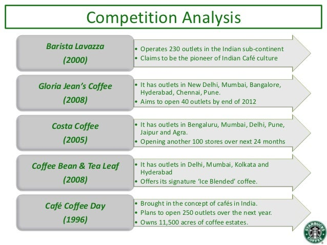 swot analysis coffee shop business plan java culture A critical marketing and communication objective is to make your coffee shop stand out your business offers a different value proposition than competitors, whether it is a specific coffee blend.