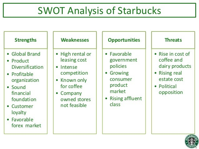 analysis of the starbucks coffee tea and spice company Big data: starbucks knows how  the company says it talked to its baristas about how customers ordered coffee, lattes and tea while in starbucks locations and.
