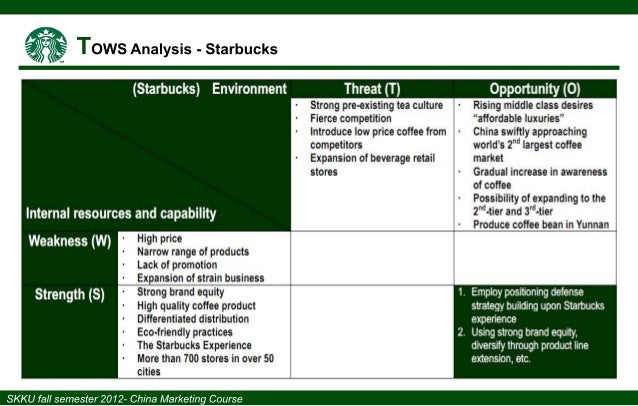 tows matrix of starbucks 5 threats 5 case study-swot analysis starbucks 6 strengths   case study- application of the tows matrix to volkswagen 9.