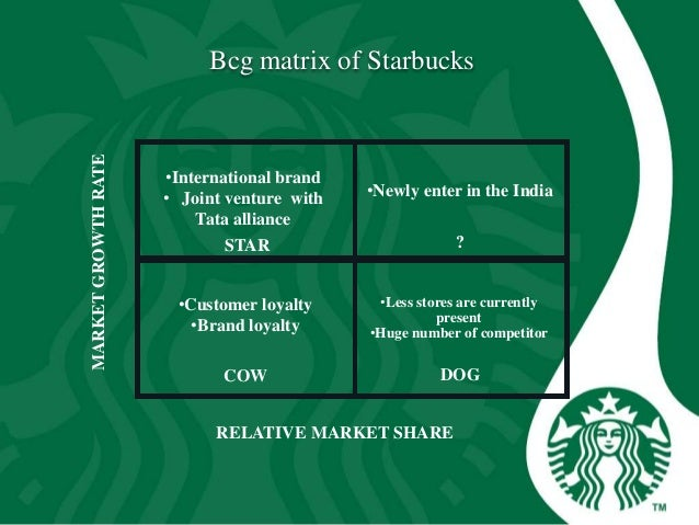 an analysis of the starbucks international entry strategy