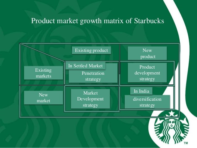 Product life cycle for coffee