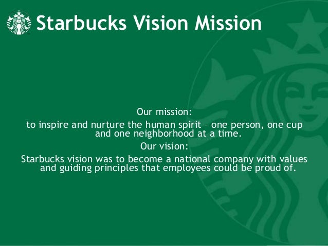 retail vision statement