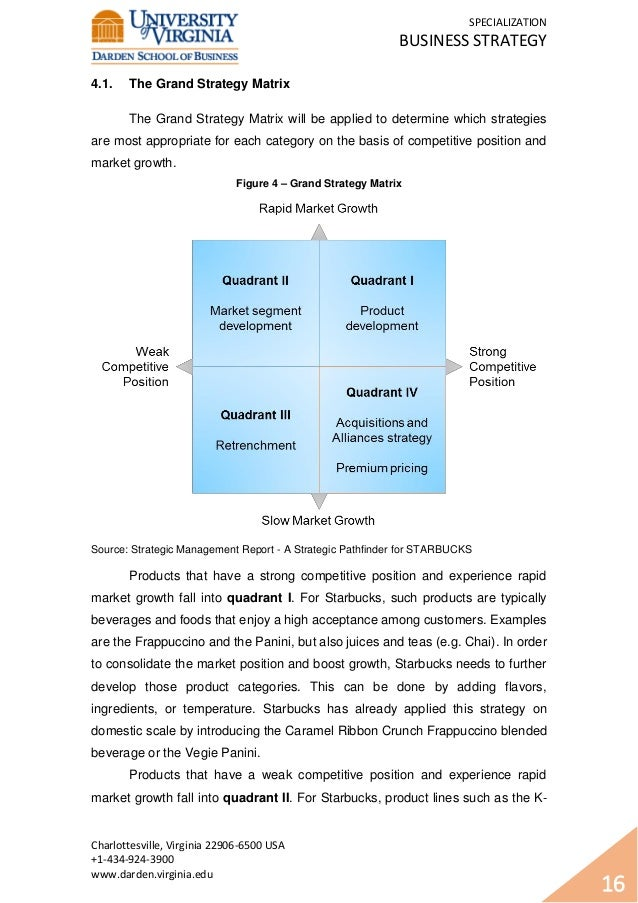 starbucks corporate level strategy