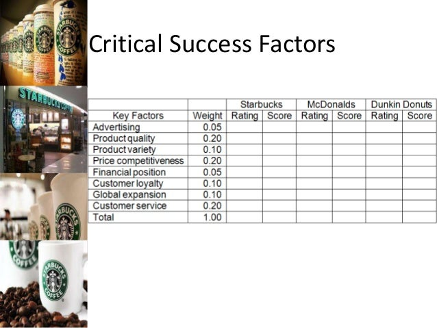 a power interest matrix starbucks