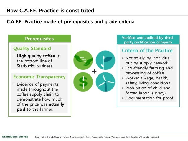 starbucks case study building sustainable supply chain rh slideshare net Orthopedic Practice Guideline Evidence-Based Practice Patient
