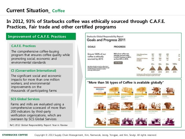 starbucks case study building sustainable supply chain rh slideshare net Evidence-Based Practice Patient Orthopedic Practice Guideline