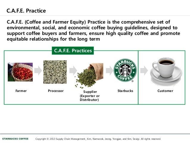 starbucks case study building sustainable supply chain rh slideshare net Good Documentation Practices Clinical Practice