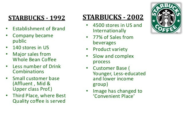 starbucks brand offering and positioning starbucks 1992 • establishment of brand