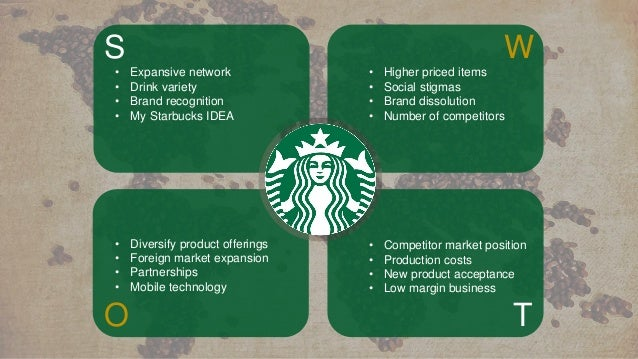 product attributes of starbucks Para el caso starbucks  you have chosen to focus on two product attributes when promoting smoothsayer which product attributes do you want to promote.