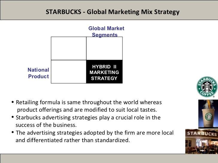 Starbucks International Marketing Strategy