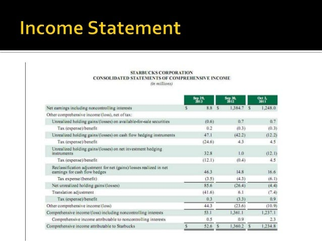 financial report analysis of starbucks essay Please note that this archive of annual reports does not contain the most current financial and business information available about the company.