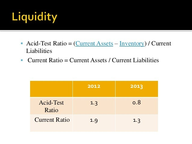 starbucks profitability ratios Starbucks has a quick ratio (quarterly) of 07653 starbucks quick ratio (quarterly) (sbux) charts, historical data, comparisons and more.