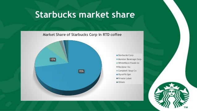 starbucks market penetration Market penetration refers to the successful selling of a product or service in a specific market it is measured by the amount of sales volume of an existing good or.