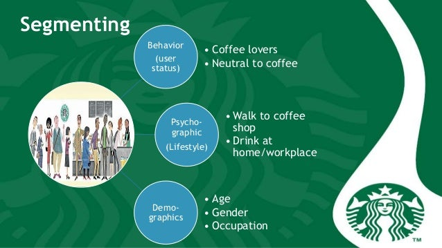 starbucks brand extension Strengths starbucks is the leader in the coffee market  high brand awareness   starbucks making their business more environmentally  brand extension.