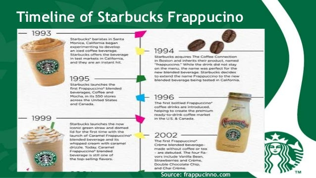 an introduction to the historic strategies of starbucks Read this essay on starbucks branding strategy introduction starbucks distinguishes itself by focusing on creating at the historic pike place market in.