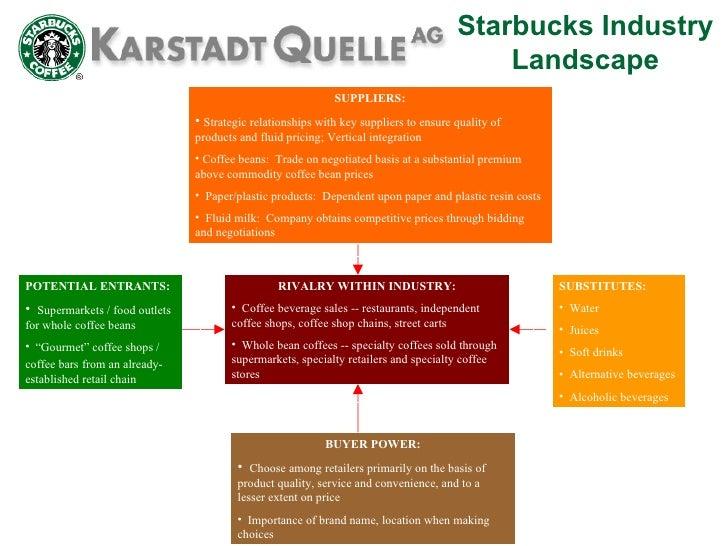 Starbucks Drink Guide: Iced Teas