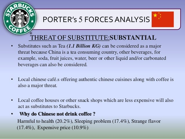 Porter's Five Forces Analysis of General Electric