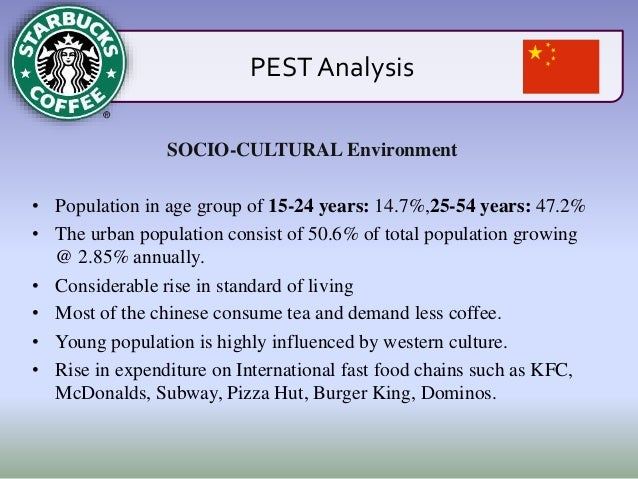 Pestle analysis in food industry in china