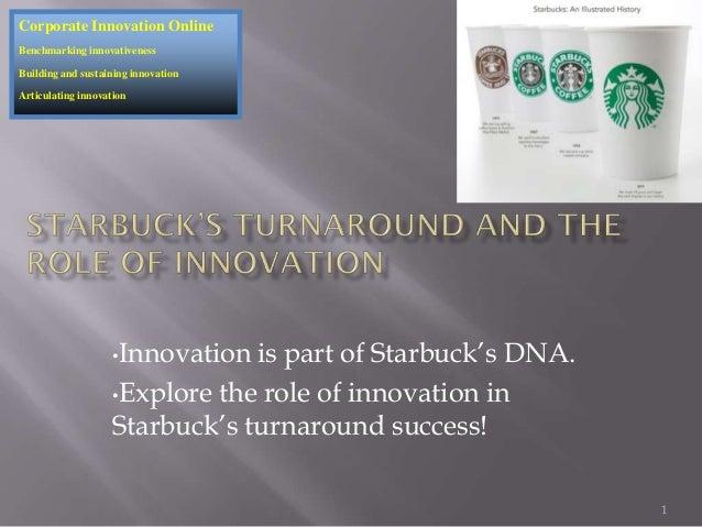 Corporate Innovation OnlineBenchmarking innovativenessBuilding and sustaining innovationArticulating innovation           ...