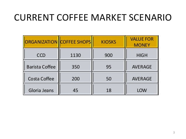 scenario planning for starbucks Is starbucks at a saturation point with growth due to slow the newly released strategic plan appears to answer with a loud no.