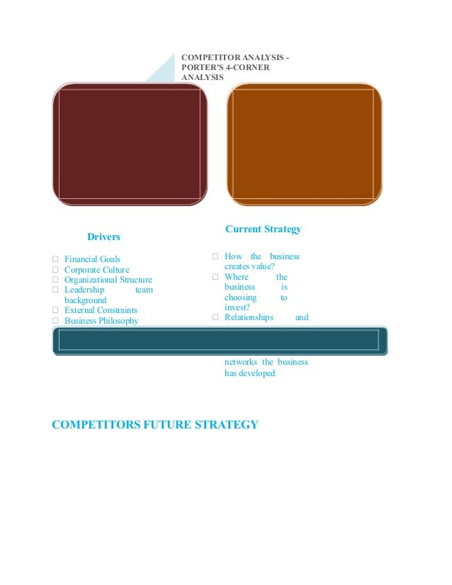 an analysis of the aims of international marketing strategy of adgas company International marketing plan  competitive analysis service plan distribution advertising and promotion strategy swot conclusion 3  this company operates in .