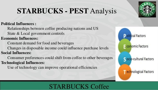 the marketing analysis of starbucks Customers of starbucks are millennial in the age group of 15-45 years who like to hang out with their friends and relatives and experience the blended beverages offered in the outlets share share on facebook share share on.