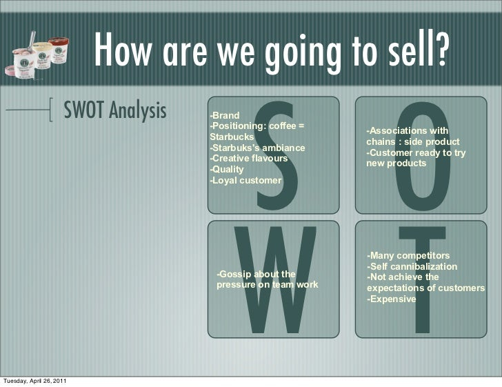 swot analysis ice cream outlets Swot analysis sample in ice cream shop swot analysis of body shop's retail outlet in canada water by alexandros georgakakos executive summary body shop international (body shop) is a multinational company which is mainly producing ecological skin and hair products.