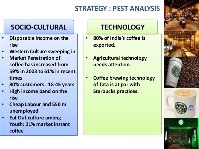 pest analysis of caribou coffee Starbucks corp in consumer foodservice 36 pages, mar 2016  the company remains the global leader in specialist coffee  a detailed swot analysis.