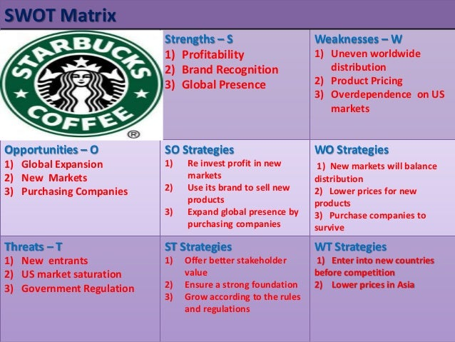 starbucks strategy and internal initiatives to return to profitable growth In order to do a careful analysis of internal initiatives is undertaken  starbucks and recommended strategy  to return to a profitable growth path as they.