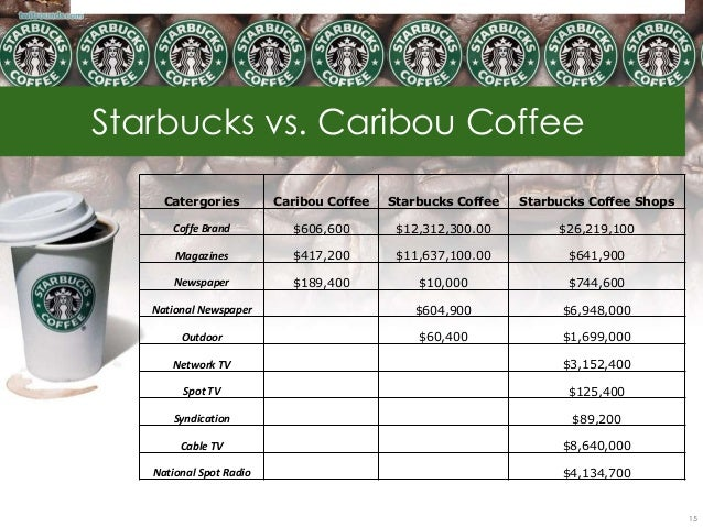 PR Strategies: Starbucks vs. Coffee Bean & Tea Leaf vs. Caribou Coffee