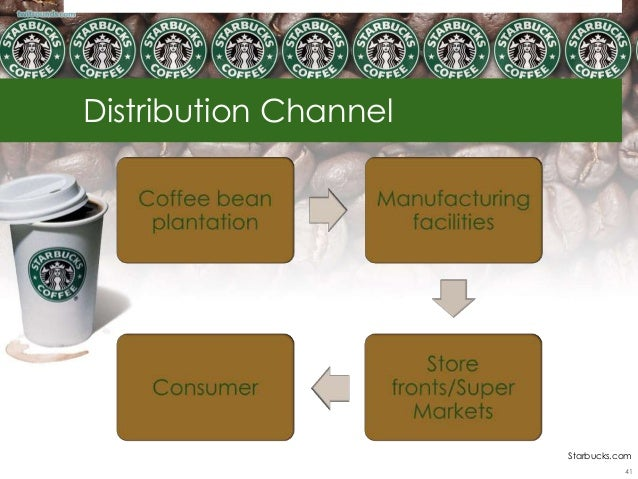 work in process inventory starbucks store Absorption costing is a process of tracing the variable costs of store finished goods sell finished goods 1 direct materials 1 capitalized (recorded as assets) in work in process and finished goods inventory 2.