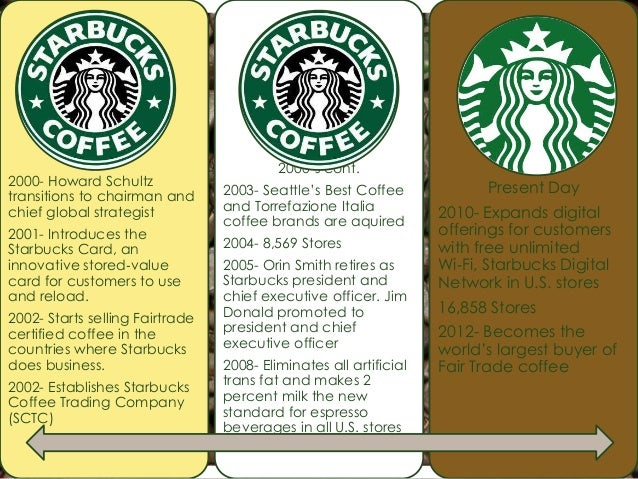 starbucks competitor analysis Garza in his article the history of starbucks the following product lines were added: • offering starbucks coffee on united airlines flights • selling premium teas through starbucks' own tazo tea company • using the internet to offer people the option to purchase starbucks coffee online.