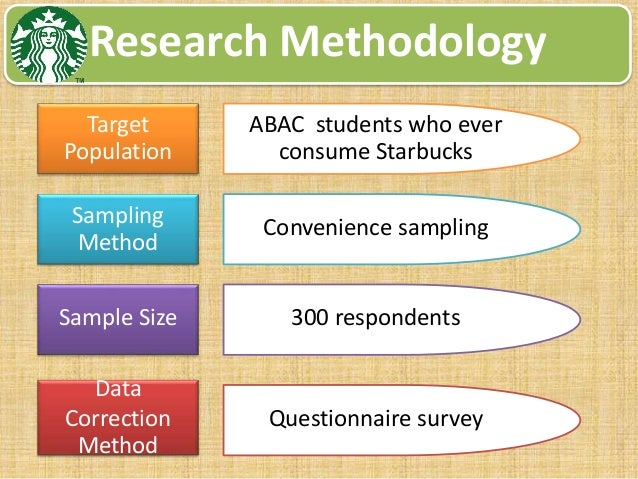 business research methods starbucks essay Get help in choosing the best business research paper topics good business research paper writing topics and ideas for college students popular and interesting business topics for research papers.
