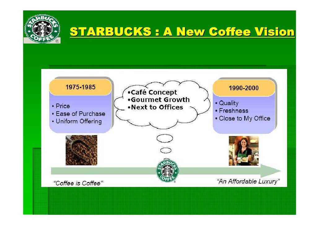 starbucks vertical integration Starbucks has its origin in a single store started in seattle in 1971 however, the current business was started in 1987 by howard schultz  vertical integration.