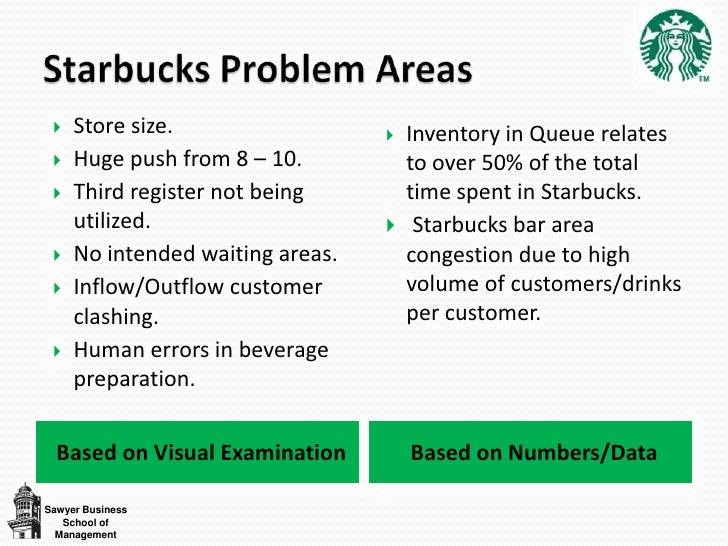 starbucks inventory management In april 2003, starbucks purchased seattle's best coffee currently starbucks is present in more than 55 countries with 17,000 stores starbucks offers a wide variety of products and services that extend beyond making coffee beverages -constant annual demand -each case has 72 pastries and one case.