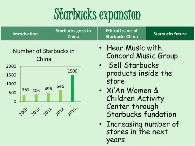 starbucks expansion into china essay Nancy koehn's new case on the rebirth of starbucks under howard schultz distills 20 years of my thinking about the most important lessons  starbucks reinvented.