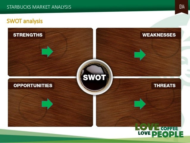 swot analysis on starbucks expansion campaign Starbucks has recently been focusing on international business and location expansion focusing on starbucks plan for international growth, the following is a brief swot analysis.