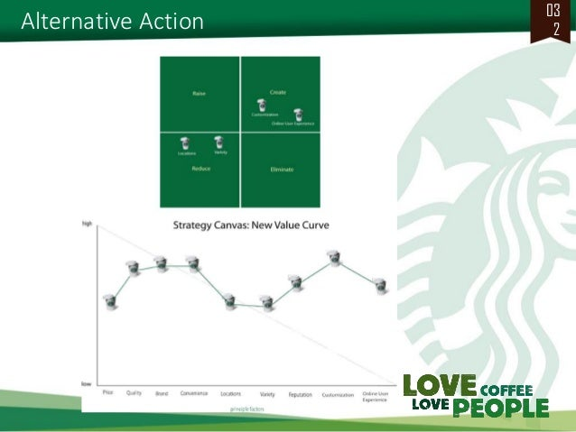 starbucks creating value The starbucks debate 14 jan 2011|added value by dropping the copy and making the siren an iconic image they are well on their way to creating a strong stamp.