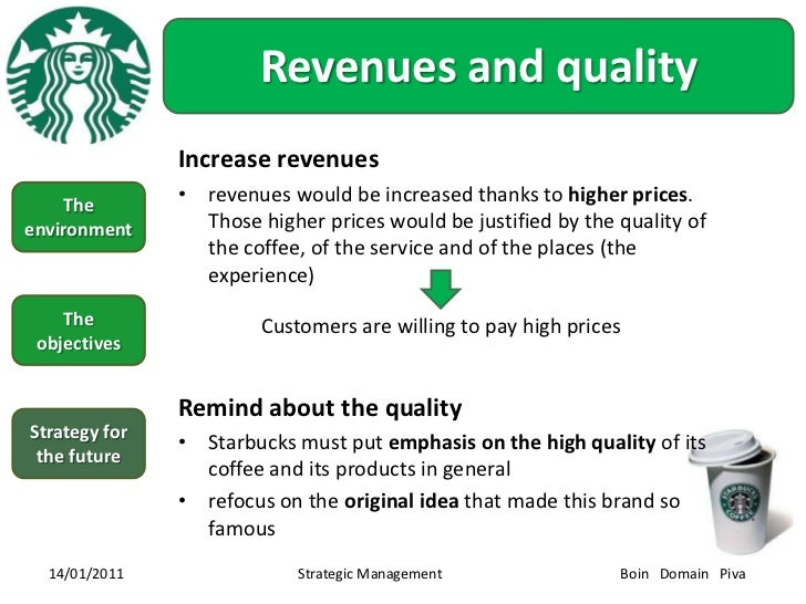starbucks strategy 129k tweets • 1,890 photos/videos • 119m followers check out the latest tweets from starbucks coffee (@starbucks.