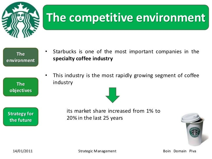 starbucks strategy analysis