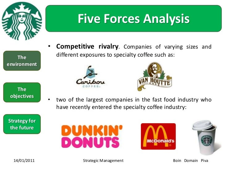 starbucks strategic Summary starbucks corporation originated in seattle, washington in 1971 selling tea, spices, whole bean, and ground coffee referred to in the market.