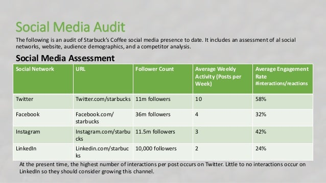 how to measure results of starbucks social reponsibility Starbucks' social responsibility and sustainability we've always believed that businesses can - and should - have a positive impact on the communities they serve so ever since we opened our first store in 1971, we dedicated ourselves to earning the trust and respect of our customers, partners and neighbours and promoting environmental .