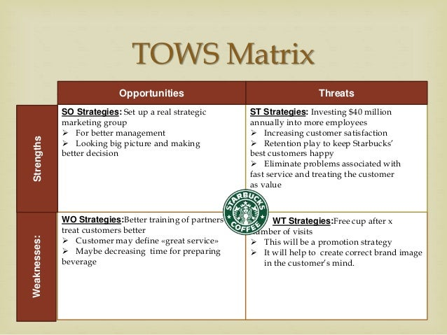 starbucks tows Read this essay on starbucks tows come browse our large digital warehouse of free sample essays get the knowledge you need in order to pass your classes and more.