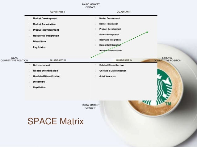 swot matrix for starbucks According to the swot analysis, starbucks has plenty of opportunities to take,  and a few threats to deal with.
