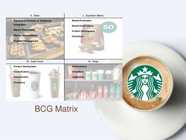 matriz bcg starbucks Bcg model: boston cusnsulting group (bcg) model is a technique developed by bruce henderson of the boston cunsulting group in early 1970's the writepass journal.