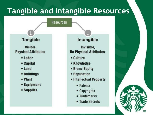tangible and intangible resources of starbucks Find tangible and intangible resources of starbucks internships to start your career students can find internships opportunities in the world's largest internship marketplace.