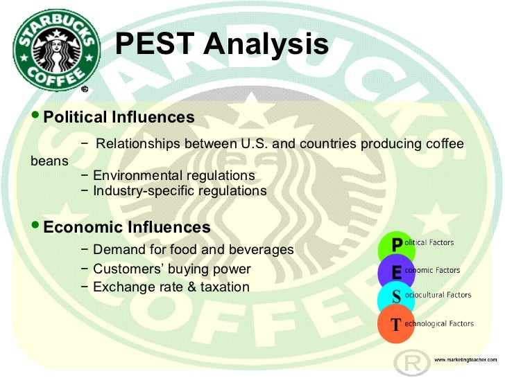 pest analysis of starbucks in singapore This five forces analysis (based on porter's model) of external factors in starbucks coffee's industry environment reveals the most significant issues facing the company.